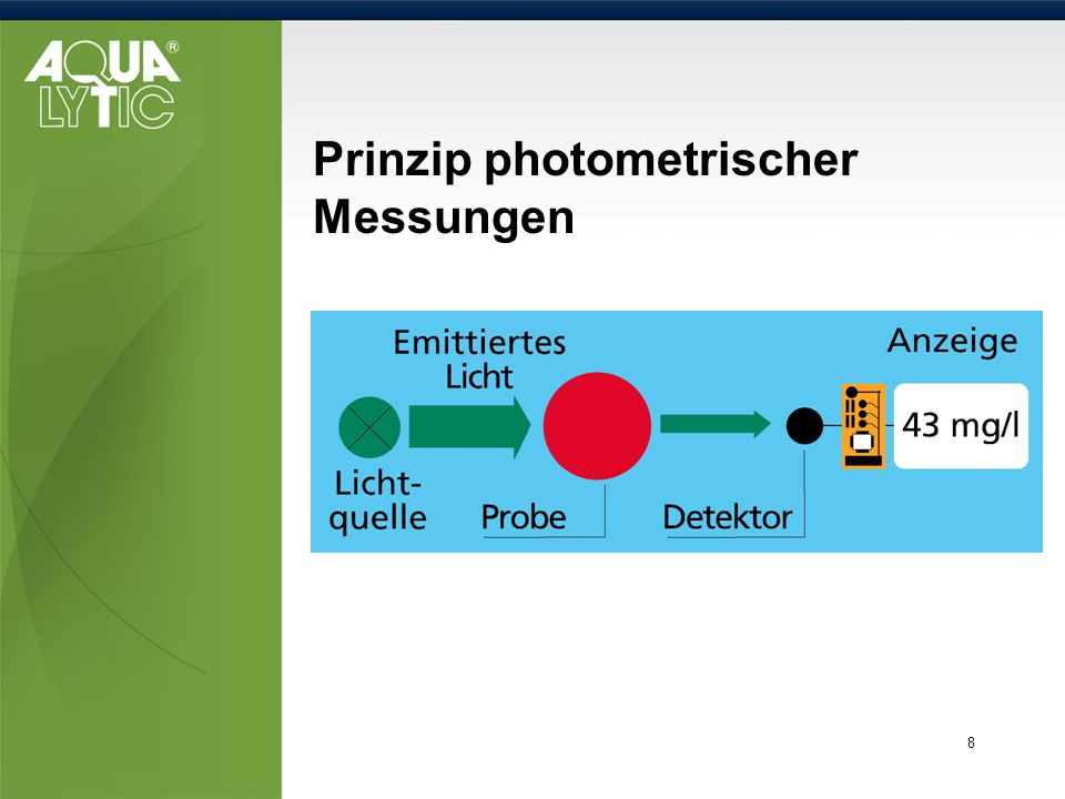 Prinzip photometrischer Messungen