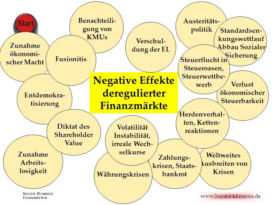 Negative Effekte deregulierter Finanzmärkte