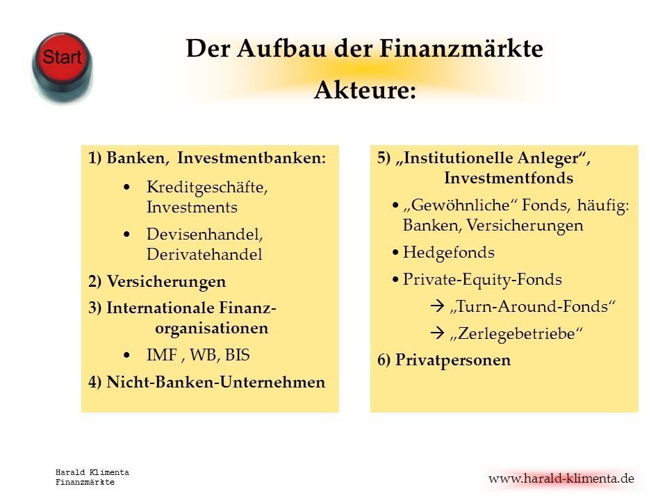 Der Aufbau der Finanzmärkte