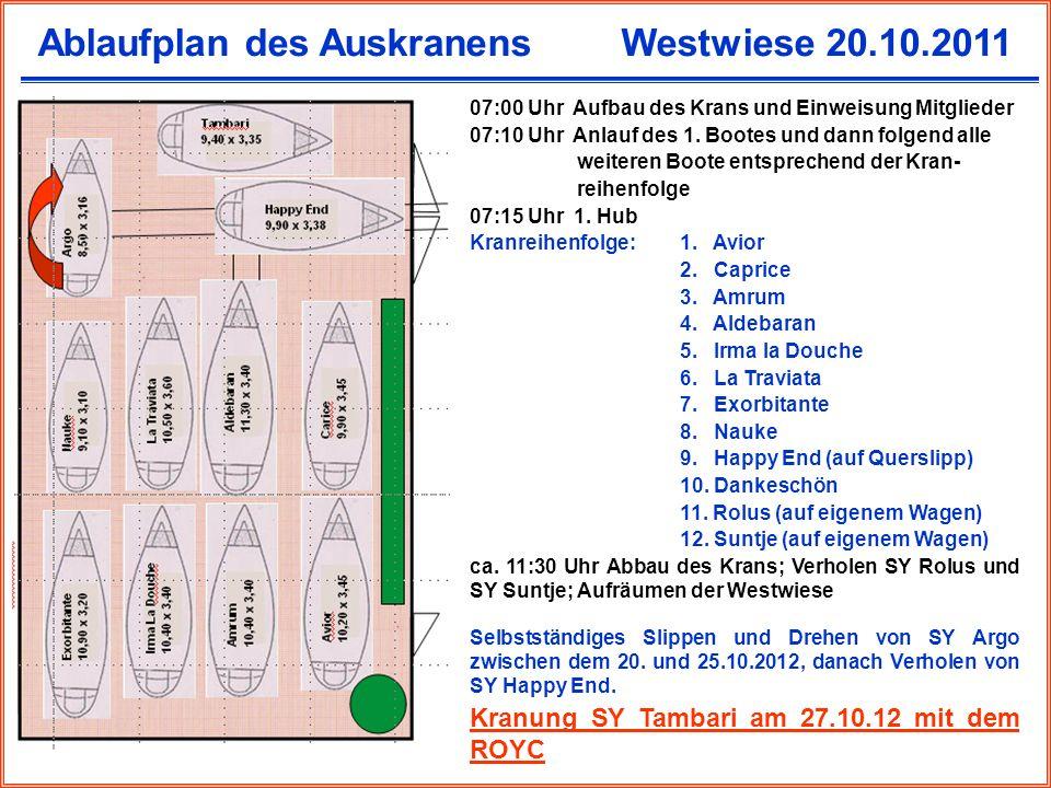 Ablaufplan des Auskranens Westwiese 20.10.2011