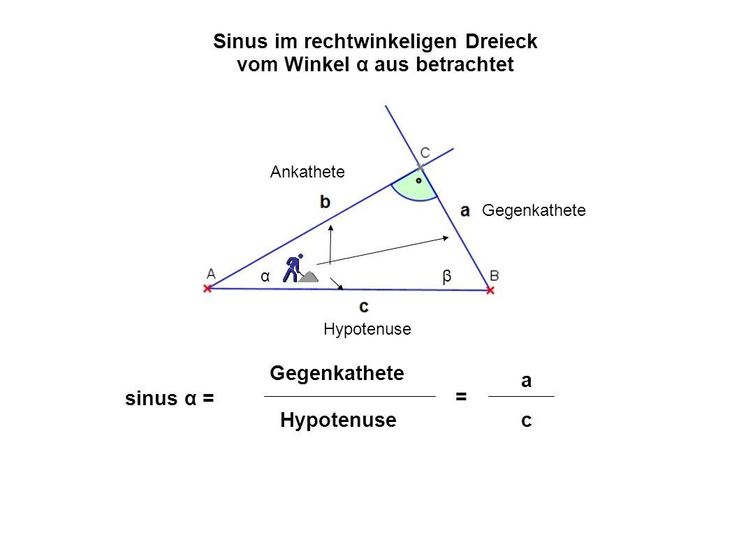 Sinus im rechtwinkeligen Dreieck vom Winkel α aus betrachtet