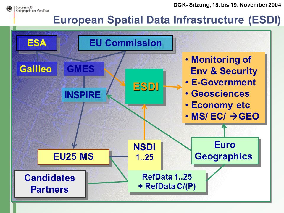 European Spatial Data Infrastructure (ESDI)