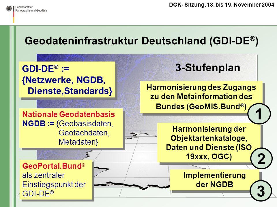 1 2 3 Geodateninfrastruktur Deutschland (GDI-DE®) 3-Stufenplan