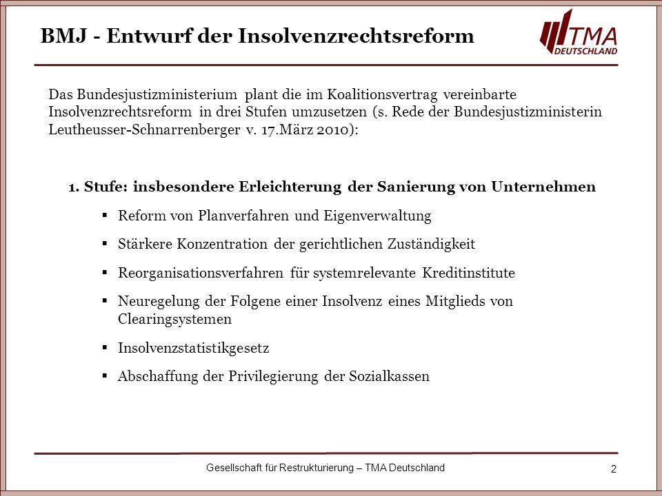BMJ - Entwurf der Insolvenzrechtsreform