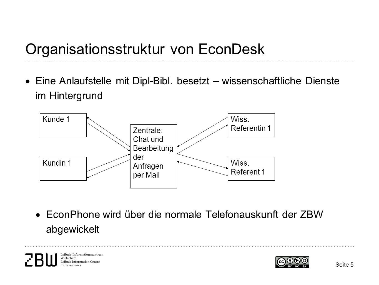 Organisationsstruktur von EconDesk