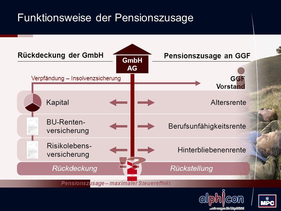 Funktionsweise der Pensionszusage