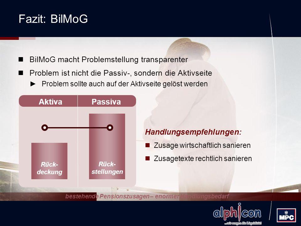 Fazit: BilMoG BilMoG macht Problemstellung transparenter