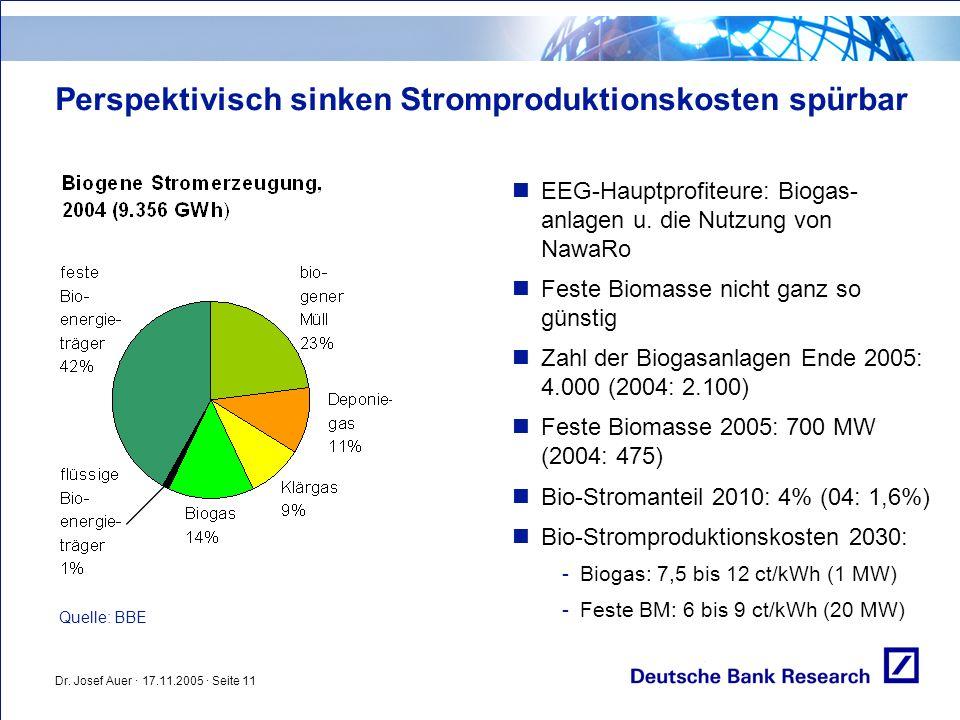 Perspektivisch sinken Stromproduktionskosten spürbar