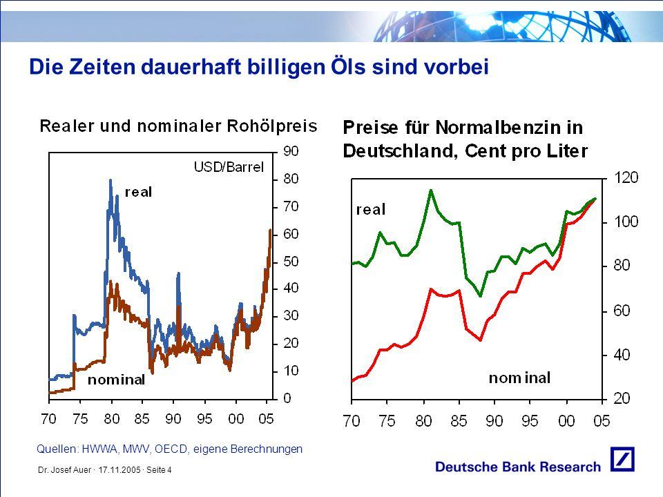 Die Zeiten dauerhaft billigen Öls sind vorbei