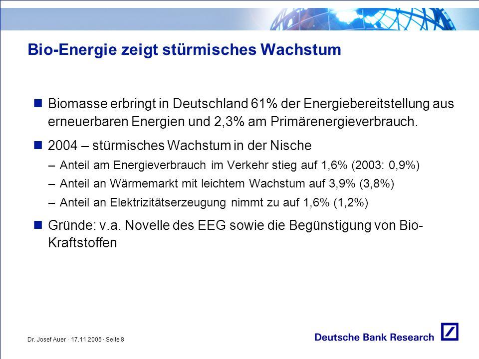 Bio-Energie zeigt stürmisches Wachstum