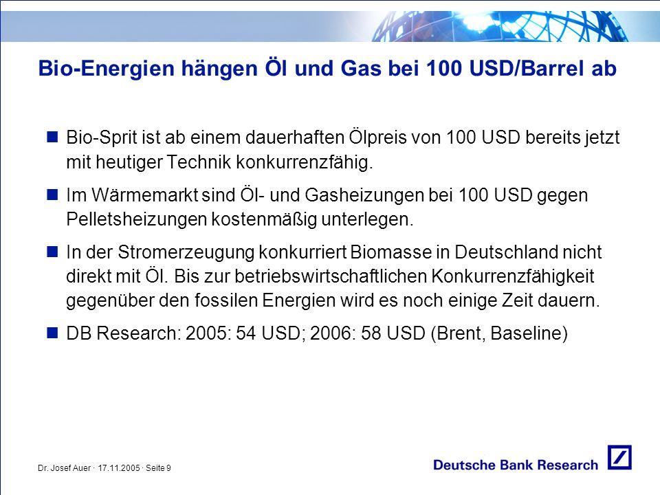 Bio-Energien hängen Öl und Gas bei 100 USD/Barrel ab