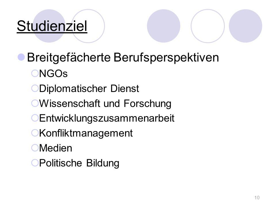 Studienziel Breitgefächerte Berufsperspektiven NGOs