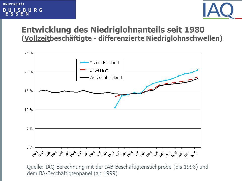 Entwicklung des Niedriglohnanteils seit 1980 (Vollzeitbeschäftigte - differenzierte Niedriglohnschwellen)