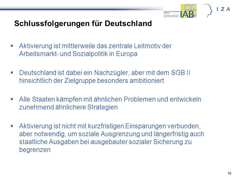 Schlussfolgerungen für Deutschland
