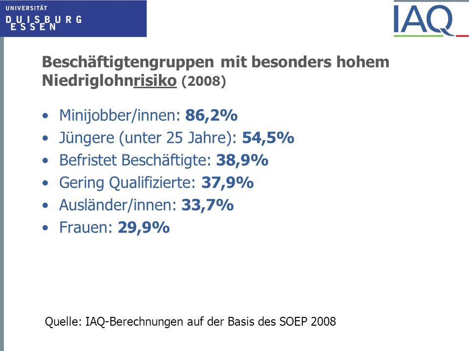 Beschäftigtengruppen mit besonders hohem Niedriglohnrisiko (2008)