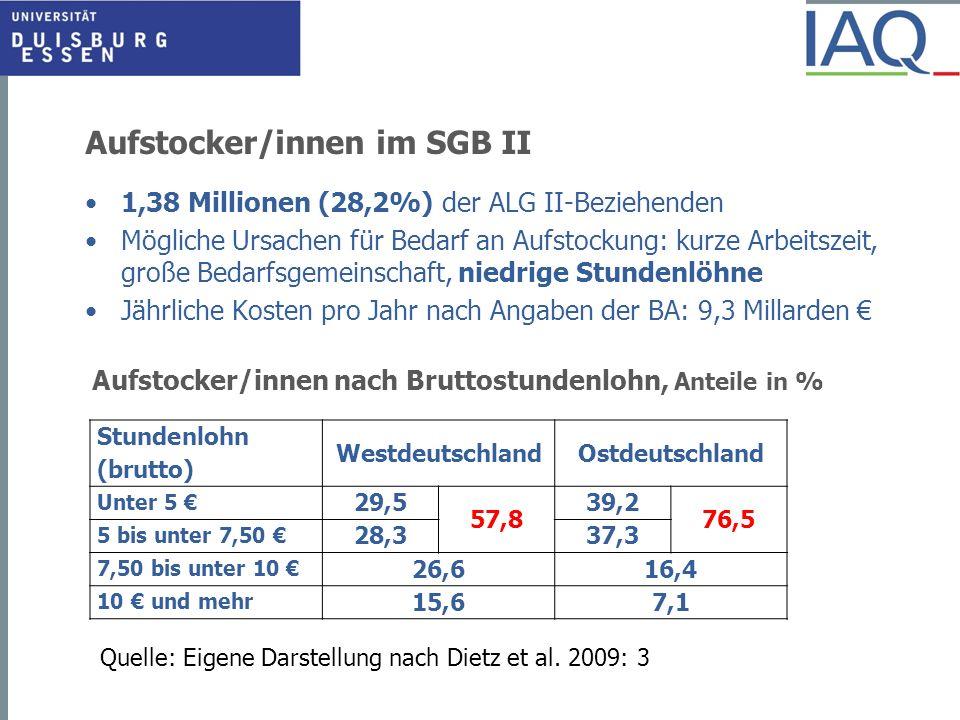 Aufstocker/innen im SGB II