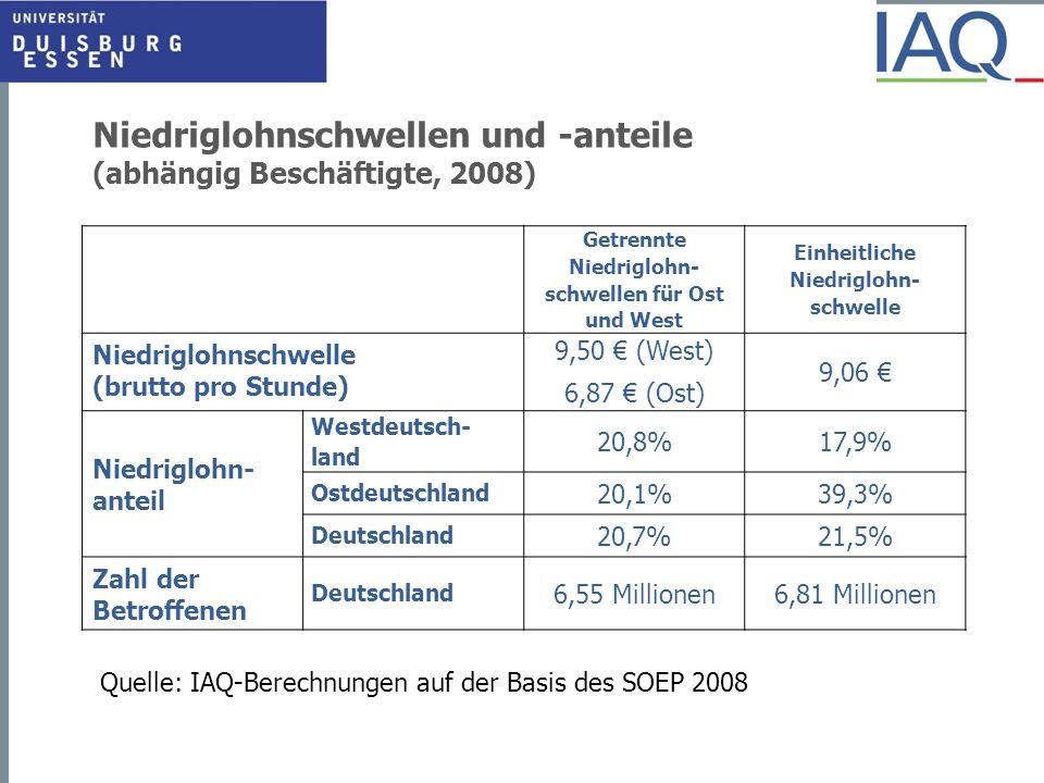 Niedriglohnschwellen und -anteile (abhängig Beschäftigte, 2008)