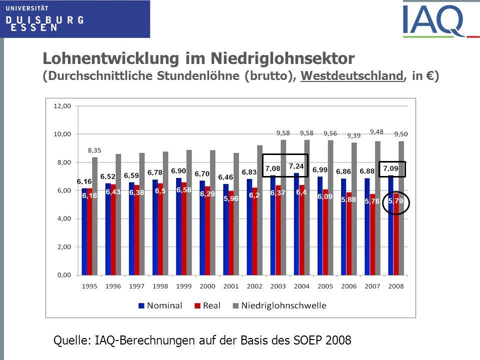 Lohnentwicklung im Niedriglohnsektor (Durchschnittliche Stundenlöhne (brutto), Westdeutschland, in €)