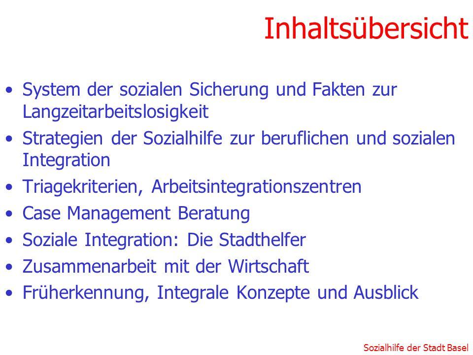 Inhaltsübersicht System der sozialen Sicherung und Fakten zur Langzeitarbeitslosigkeit.