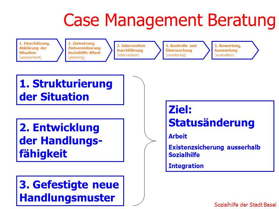 Case Management Beratung