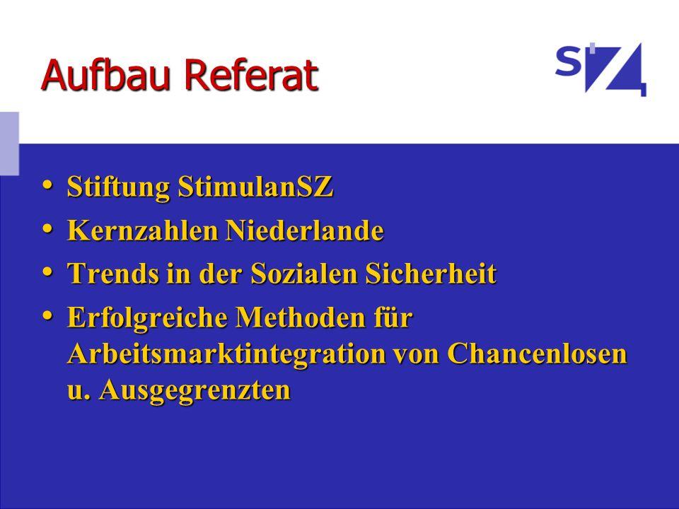 Aufbau Referat Stiftung StimulanSZ Kernzahlen Niederlande