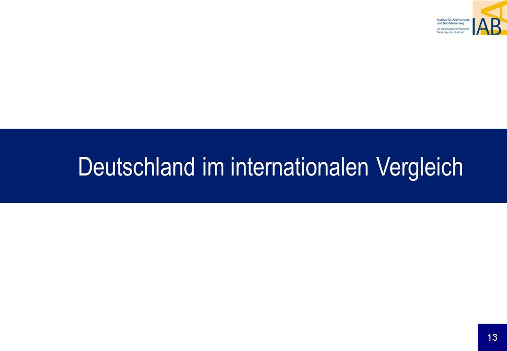 Deutschland im internationalen Vergleich