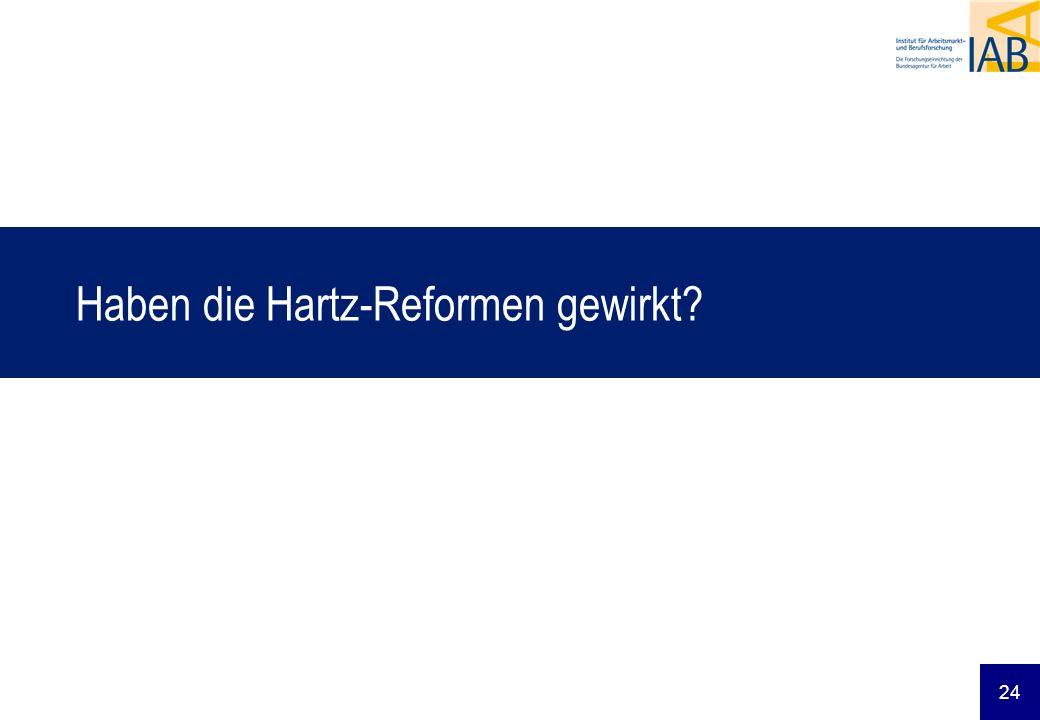 Haben die Hartz-Reformen gewirkt
