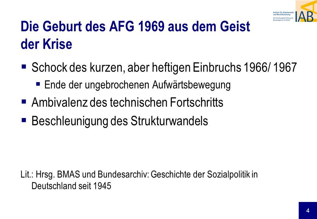 Die Geburt des AFG 1969 aus dem Geist der Krise