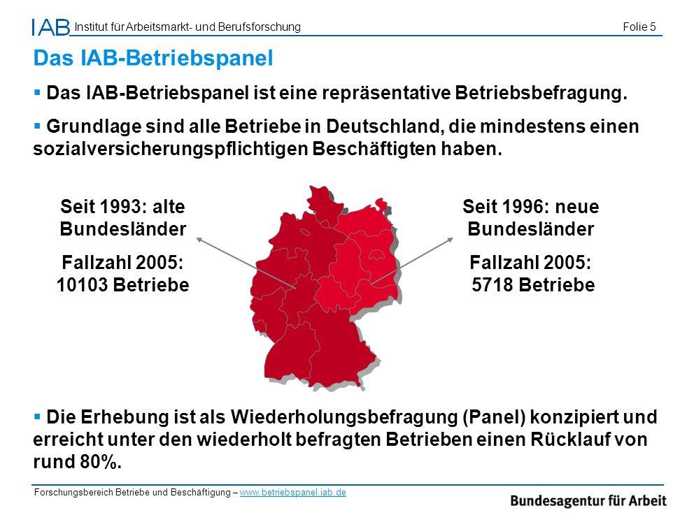 Seit 1993: alte Bundesländer Seit 1996: neue Bundesländer