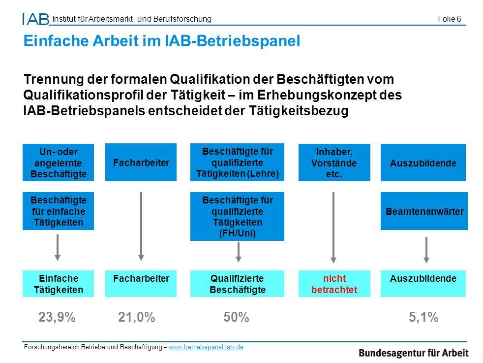 Einfache Arbeit im IAB-Betriebspanel