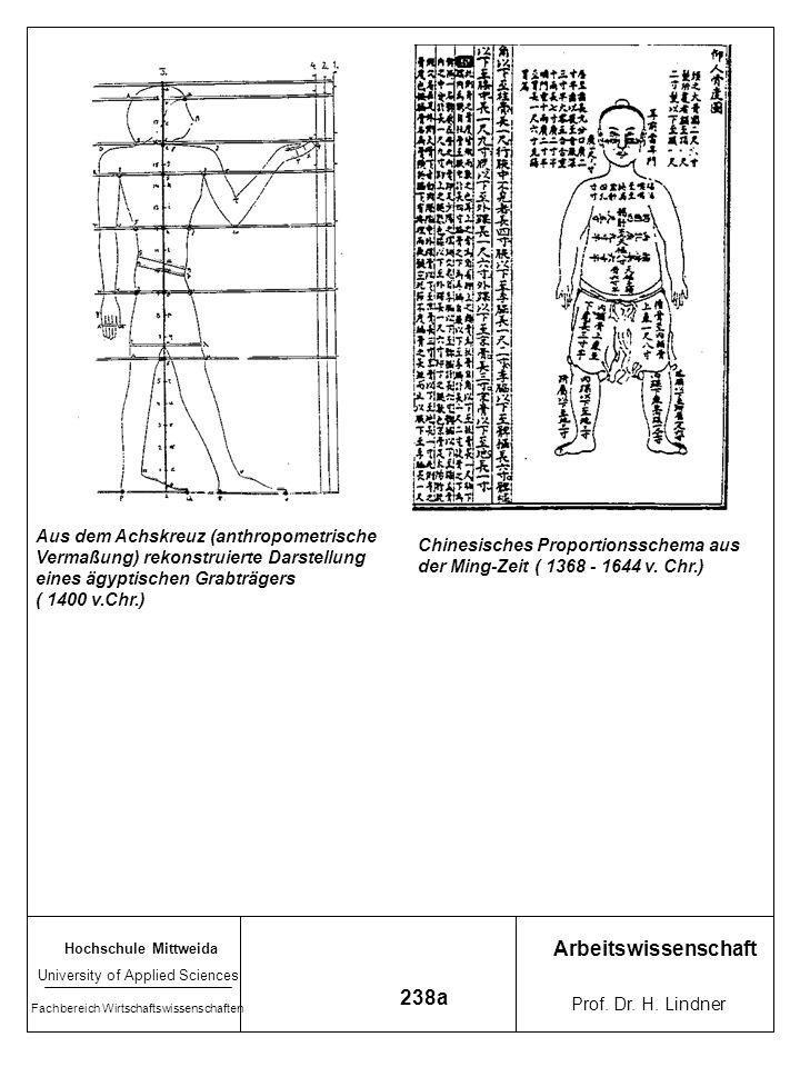 Arbeitswissenschaft 238a Aus dem Achskreuz (anthropometrische