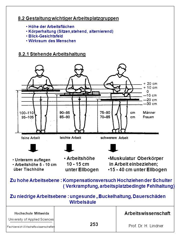 8.2 Gestaltung wichtiger Arbeitsplatzgruppen