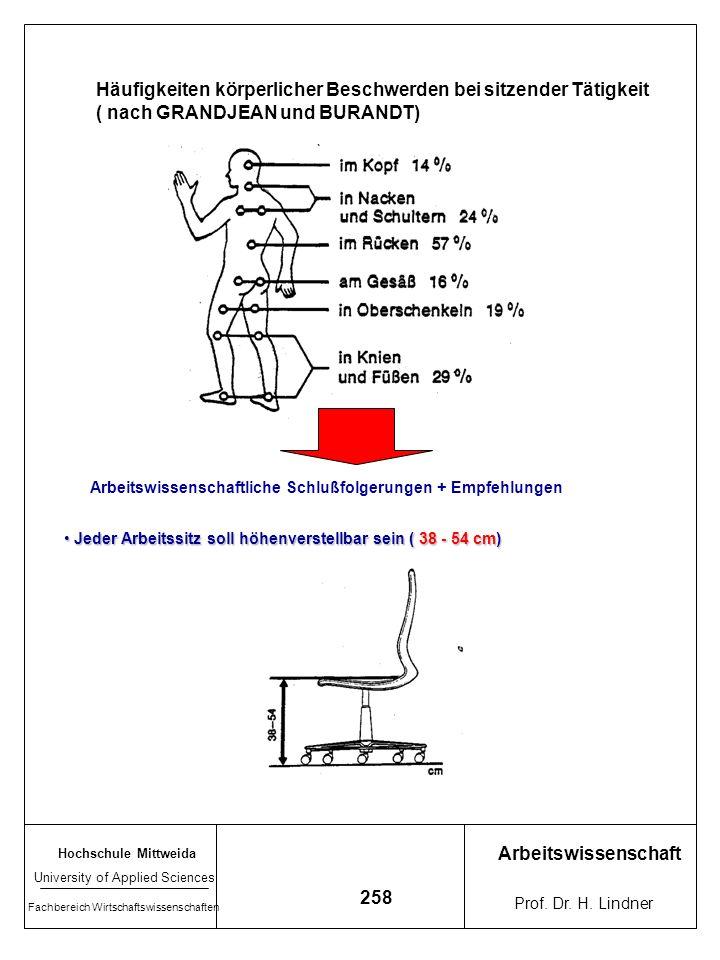 Häufigkeiten körperlicher Beschwerden bei sitzender Tätigkeit