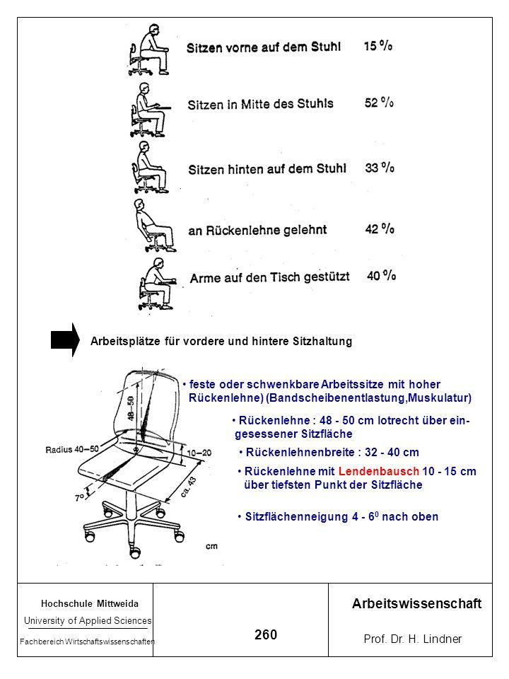 Arbeitsplätze für vordere und hintere Sitzhaltung