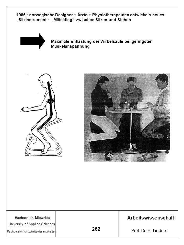 1986 : norwegische Designer + Ärzte + Physiotherapeuten entwickeln neues