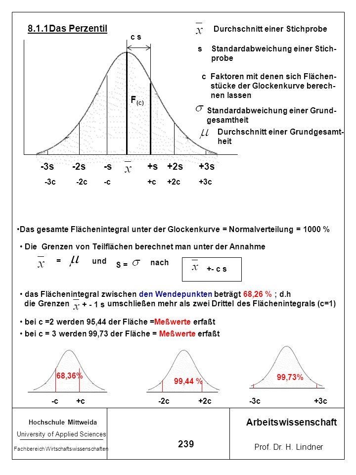 8.1.1Das Perzentil F(c) -3s -2s -s +s +2s +3s Arbeitswissenschaft 239
