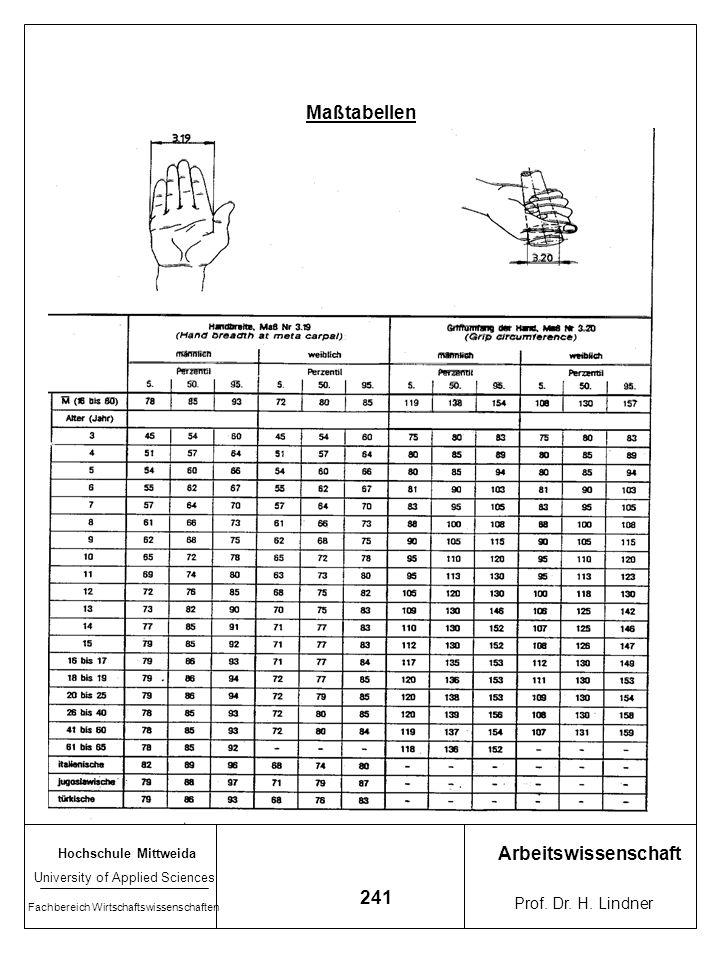 Maßtabellen Arbeitswissenschaft 241 Prof. Dr. H. Lindner