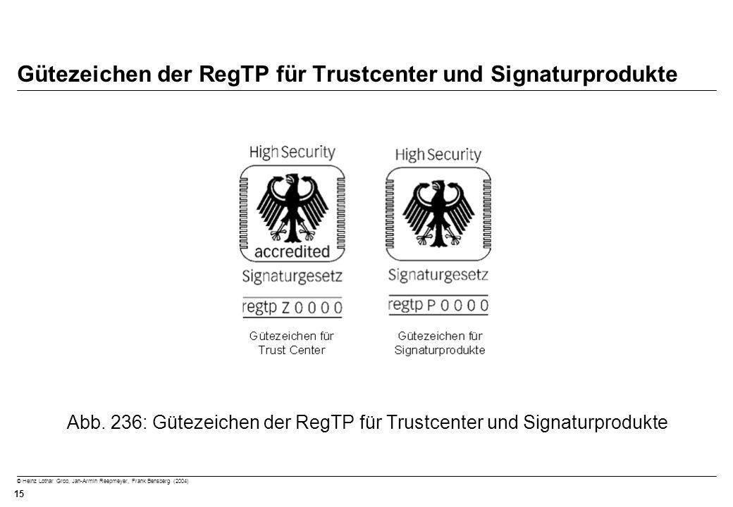 Gütezeichen der RegTP für Trustcenter und Signaturprodukte
