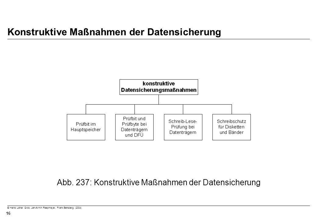 Konstruktive Maßnahmen der Datensicherung