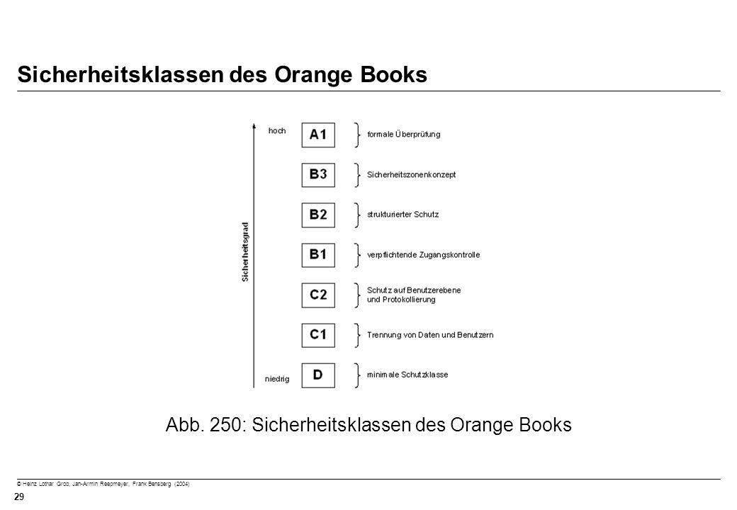Sicherheitsklassen des Orange Books