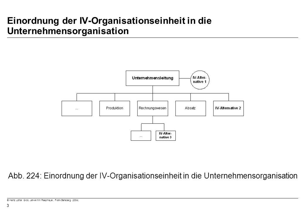 Einordnung der IV-Organisationseinheit in die Unternehmensorganisation
