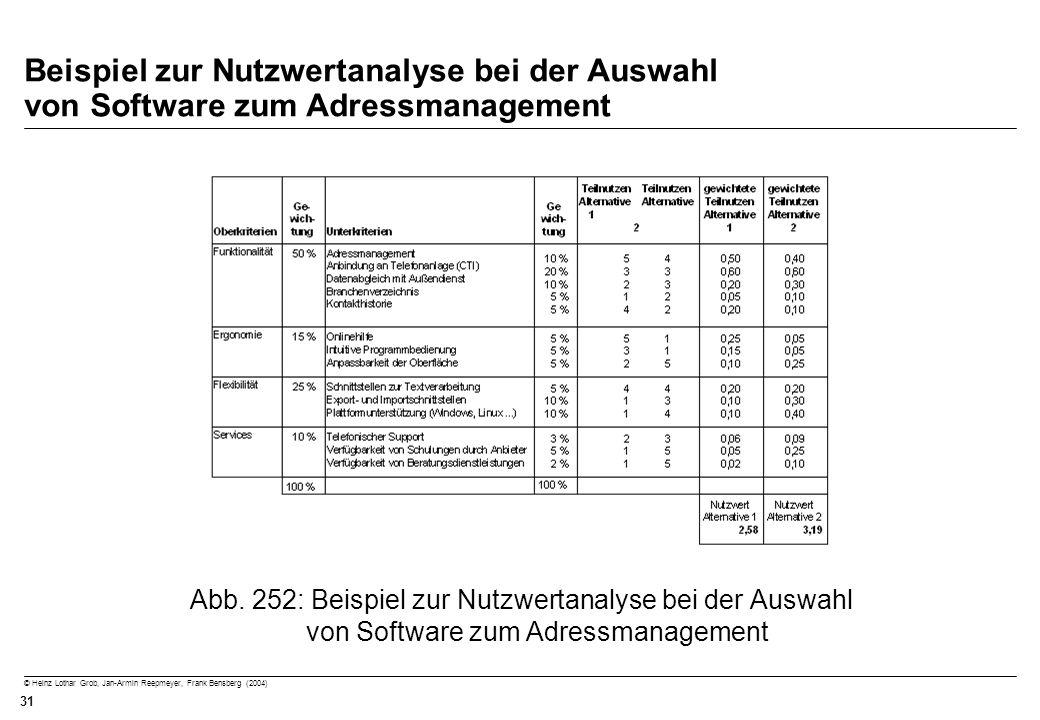 Beispiel zur Nutzwertanalyse bei der Auswahl von Software zum Adressmanagement