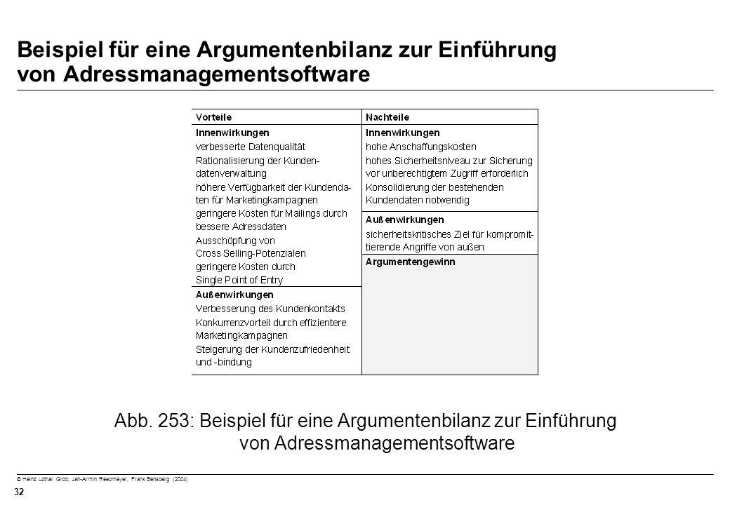 Beispiel für eine Argumentenbilanz zur Einführung von Adressmanagementsoftware