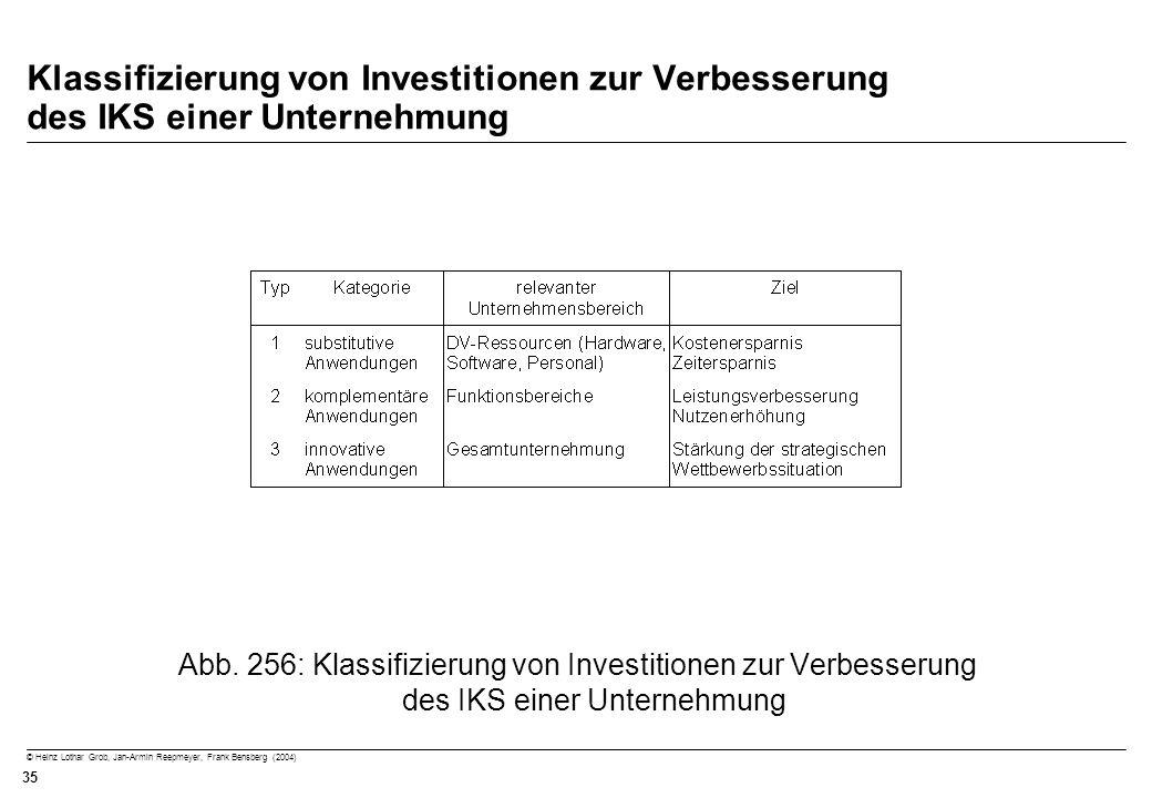 Klassifizierung von Investitionen zur Verbesserung des IKS einer Unternehmung