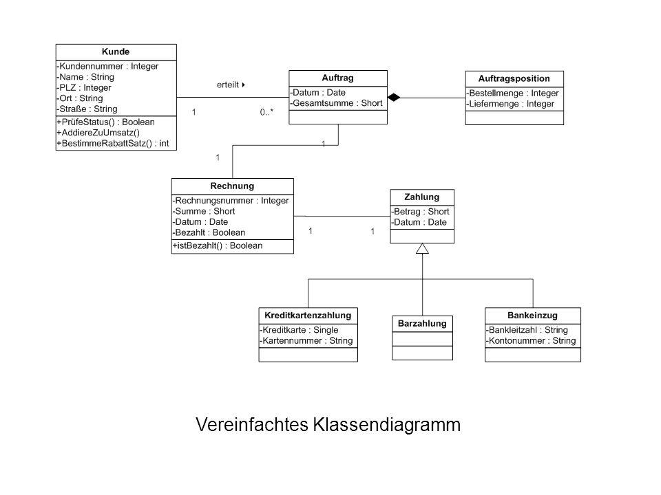Vereinfachtes Klassendiagramm