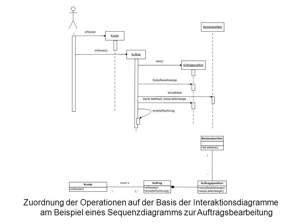 Zuordnung der Operationen auf der Basis der Interaktionsdiagramme am Beispiel eines Sequenzdiagramms zur Auftragsbearbeitung