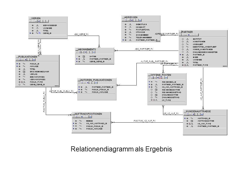 Relationendiagramm als Ergebnis
