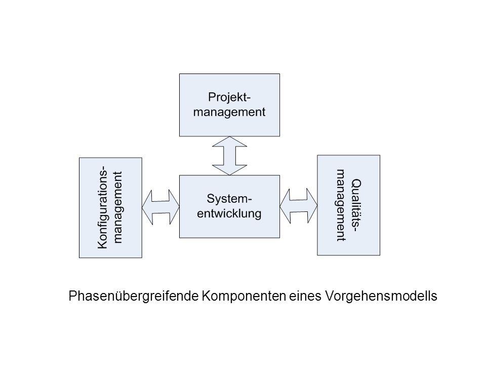Phasenübergreifende Komponenten eines Vorgehensmodells