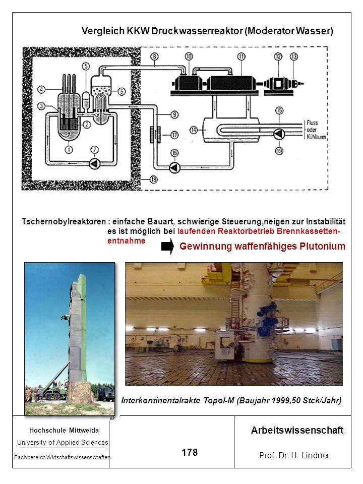 Vergleich KKW Druckwasserreaktor (Moderator Wasser)