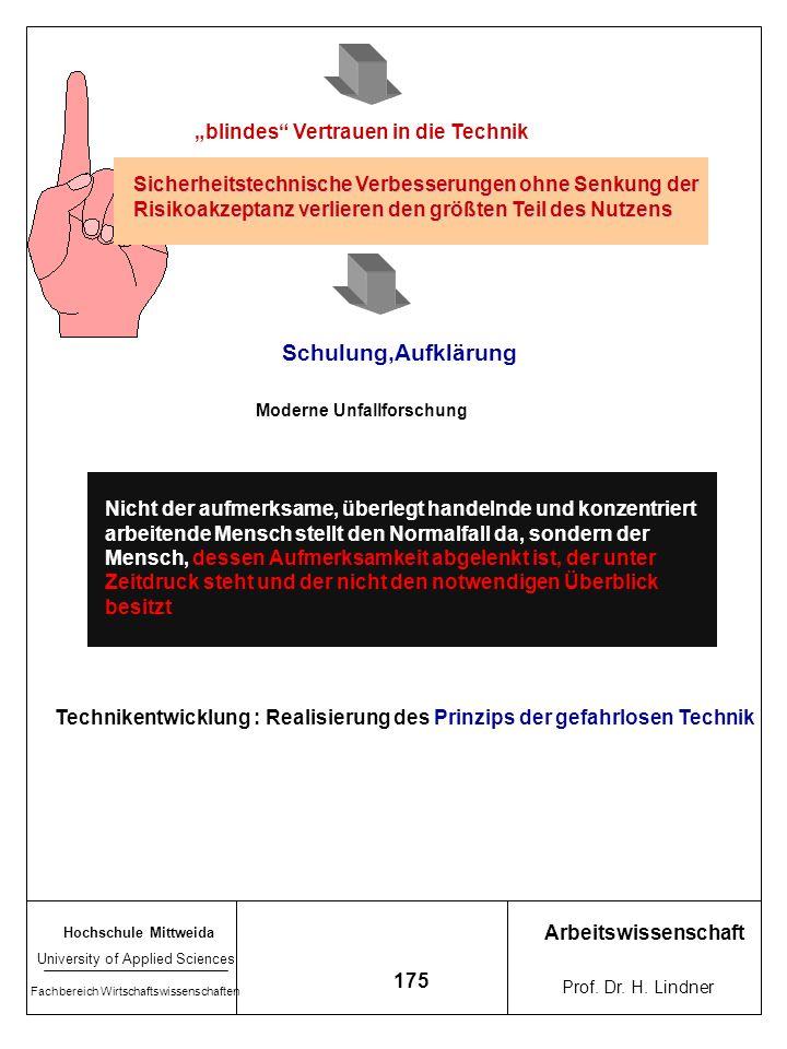 """Schulung,Aufklärung """"blindes Vertrauen in die Technik"""